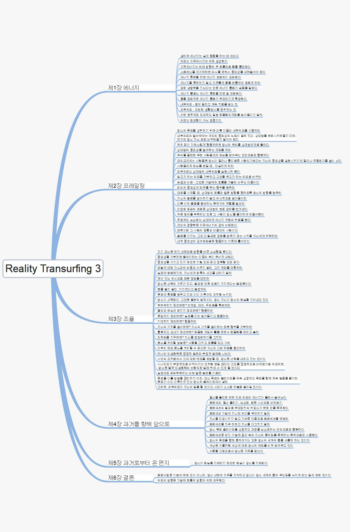Reality Transurfing3 이미지