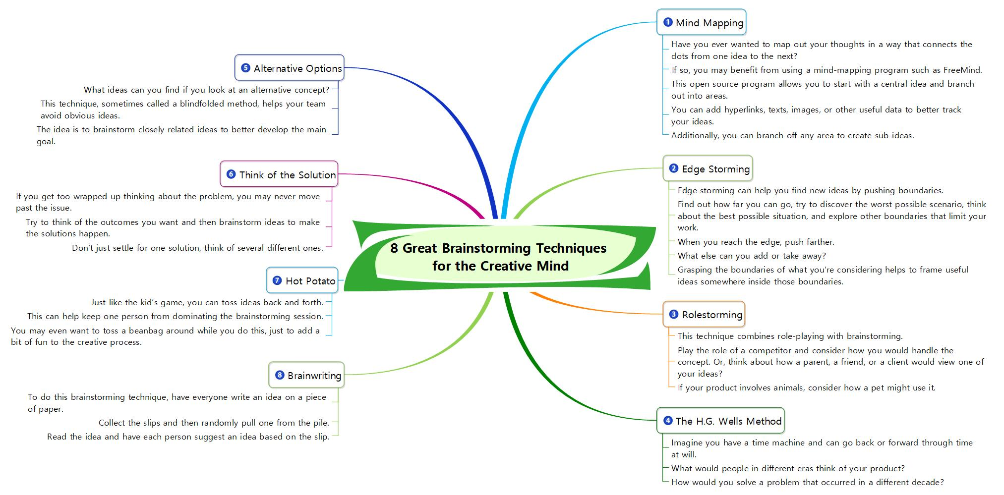 8 Great Brainstorming Techniques  for the Creative Mind 이미지