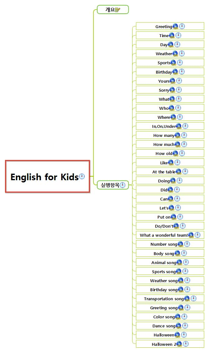 English for Kids 이미지