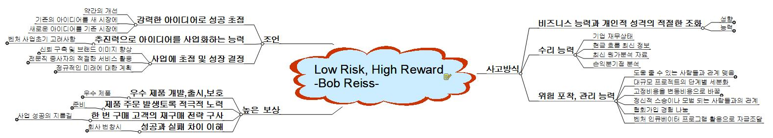 Low lisk High Reward 이미지