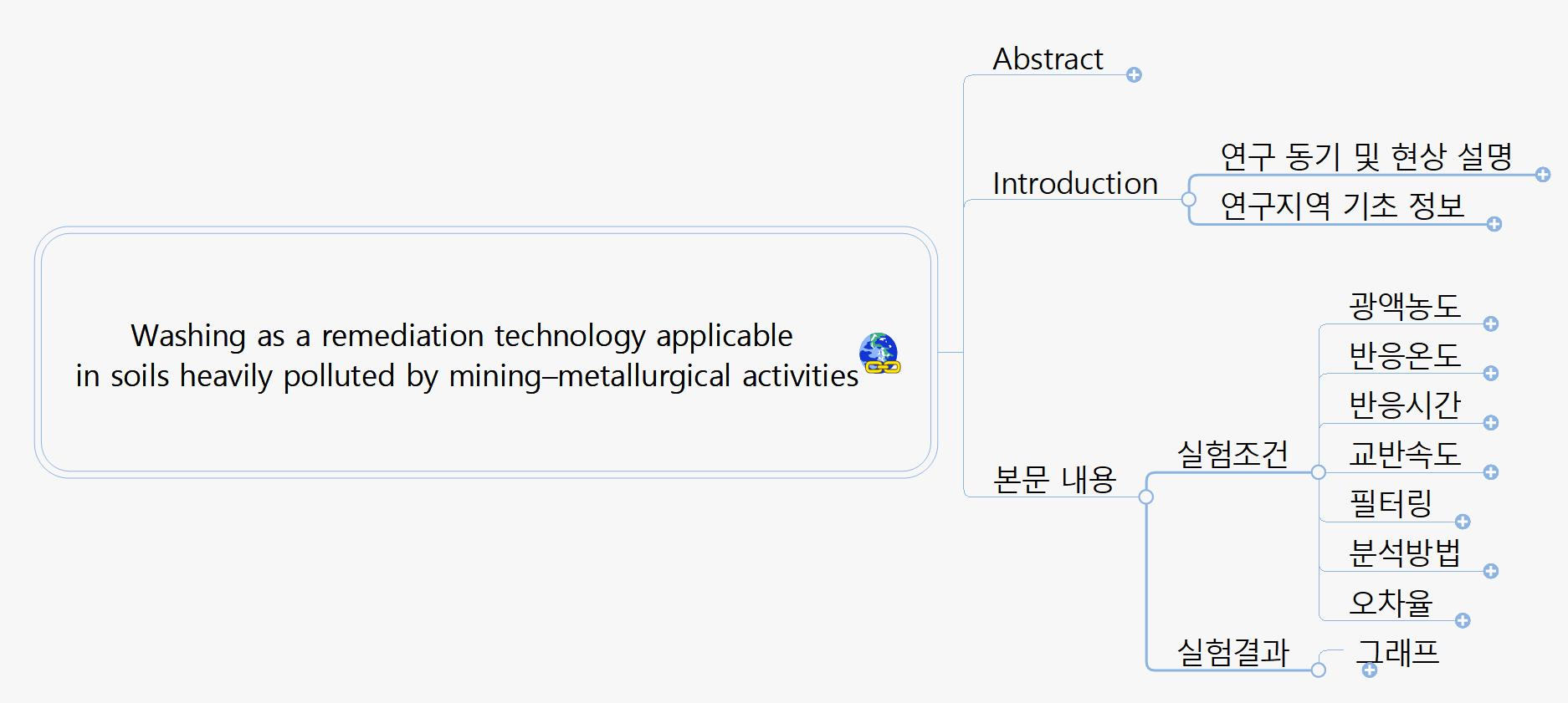 Washing as a remediation technology applicable  이미지
