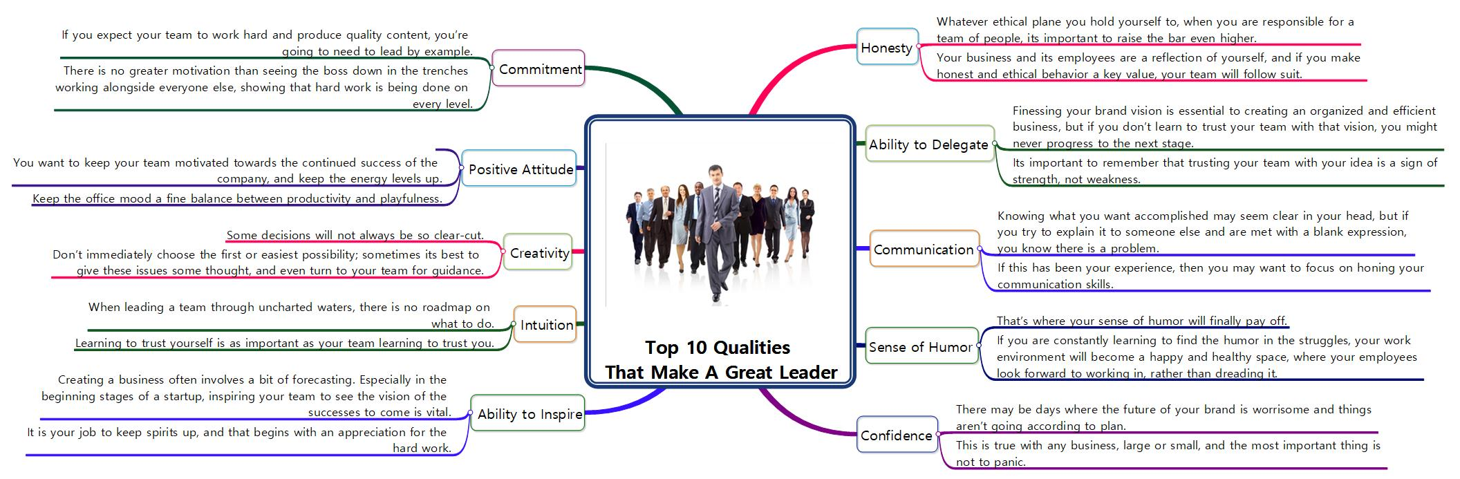 Top 10 Qualities  That Make A Great Leader 이미지